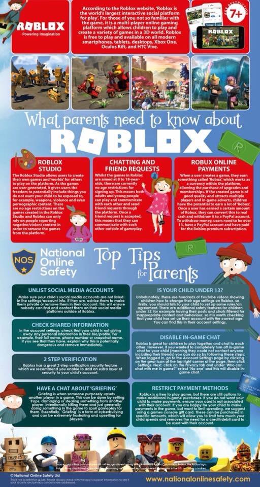 Roblox Get Inspired For Kid Friendly Internet Games @koolgadgetz.com.info